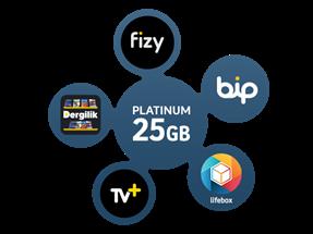 Platinum 25 GB Yıllık Abonelik Kampanyası