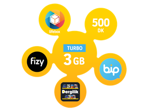 Satın Al Turbo 3GB Yıllık Abonelik Kampanyası