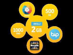 Satın Al Akıllı 2 GB Yıllık Abonelik Kampanyası