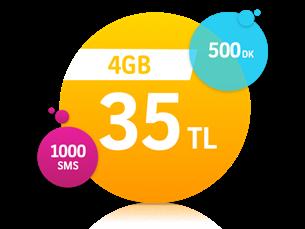 Satın Al Faturalı 4GB Plus Yıllık Abonelik Kampanyası
