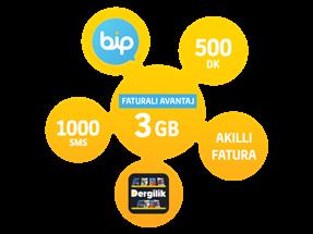Faturalı Avantaj 3GB Yıllık Abonelik Kampanyası