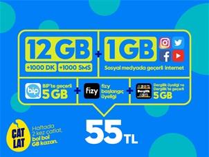 GNÇ Süper 12GB