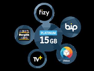 Satın Al Platinum 15 GB Paketi