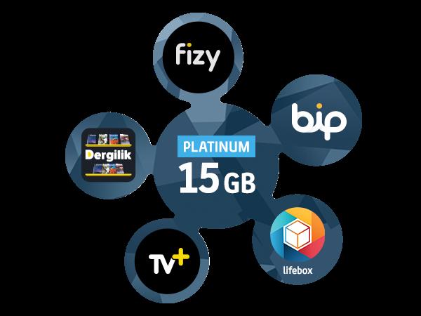 Platinum Mega 15 GB Paketi