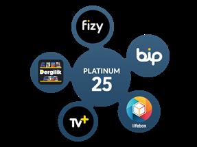 Platinum 25 Paketi Yıllık Abonelik Kampanyası