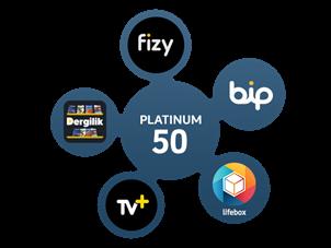Platinum 50 Paketi Yıllık Abonelik Kampanyası