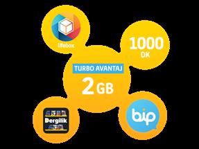 Turbo Avantaj 2 GB Yıllık Abonelik Kampanyası