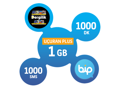 Uçuran 1 GB Plus Paketi