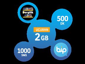 Uçuran 2 GB Paketi