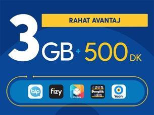 Satın Al Rahat Avantaj 3GB Paketi - Tekrarsız